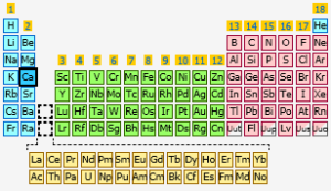 navigator_highlighted_periodic_table