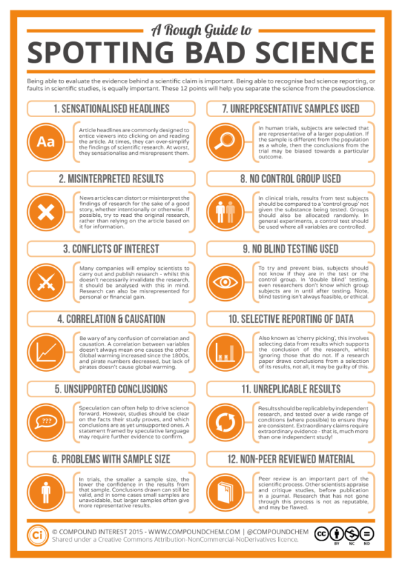 A-Rough-Guide-to-Spotting-Bad-Science-2015-724x1024