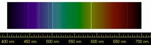 Helium_spectrum